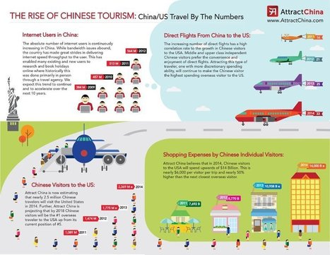 The rise of Chinese tourism   Destination marketers   Scoop.it