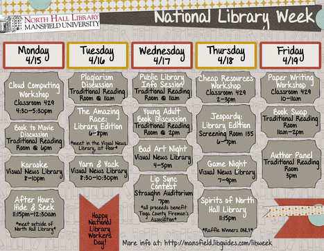National Library Week - National Library Week - LibGuides at Mansfield University of PA   Marketing Ideas   Scoop.it
