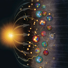 The History of the Universe: From Big Bang to Big Blah | Geochemistry | Scoop.it