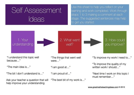 Self and Peer Assessment scaffolding sheets | Great Maths Teaching Ideas | Math education | Scoop.it