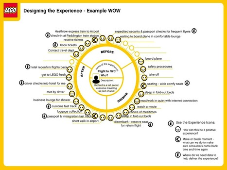 Customer Journey Maps | Social Media Today | Social enterprise and social customer care | Scoop.it
