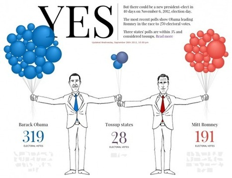 Quick sites tell you if Obama or Romney are president | Political Data Analytics | Social Business Analytics | Scoop.it