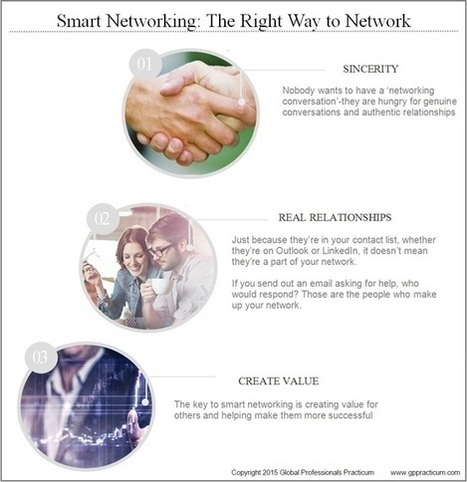 Smart Networking: The Right (and Wrong) Way to Network - Huffington Post | Cultivate. The Power of Winning Relationships | Scoop.it