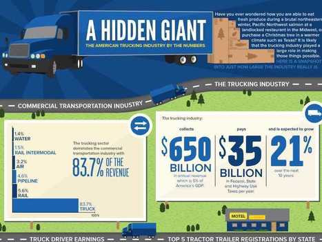 The Staggering Statistics Behind America's Trucking Industry [Infographic] | Continental Truck Tire News | Scoop.it