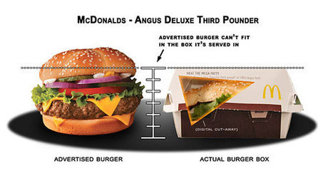 Deceptive Fast Food Advertisements vs Reality | Digital & Internet Marketing News | Scoop.it
