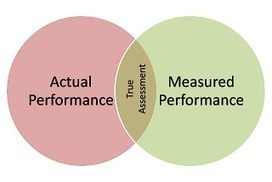 Management Bytes from MandE: Performance Management: Actual & Measured | Marketing and Copywriting | Scoop.it