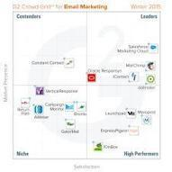 G2 Crowd announces Winter 2015 rankings of the best email marketing tools, based on user reviews | Tourism Storytelling, Social Media and Mobile | Scoop.it