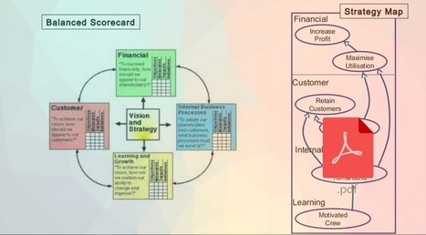 Balanced Scorecard Tips to boost Strategy Execution | Strategy Execution | Scoop.it