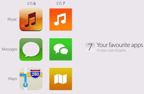 A stunning concept of what Apple's iOS 7 could (and perhaps should) be like [Video] | insight into the future | Scoop.it