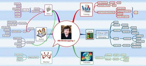 MB Mindmapping - Linguafranca - XMind: Professional & Powerful Mind Mapping Software | The living mind | Scoop.it