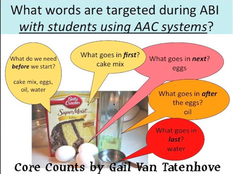 Video of the Week: Increasing Core Vocabulary Use at Home, Therapy, and In School | AAC: Augmentative and Alternative Communication | Scoop.it