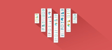 31 Infographics For Everything Content Marketing (And Then Some) | Infographics | Scoop.it