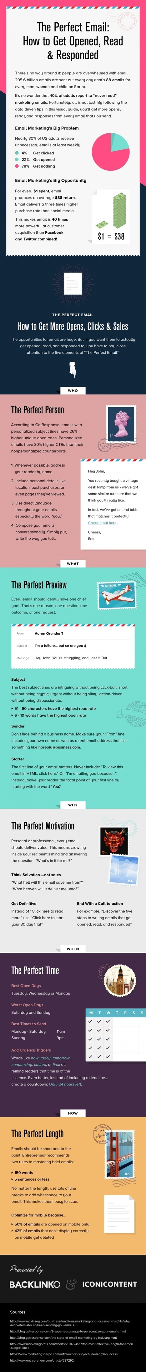 How to Write an Email That Gets Opened, Read, and Responded to [Infographic] | Integrated Brand Communications | Scoop.it