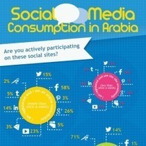 Social Media Consumption in Arabia | Visual.ly | DV8 Digital Marketing Tips and Insight | Scoop.it