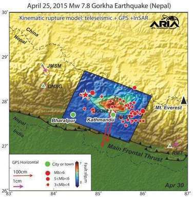 Research team captures movement on Nepal earthquake fault rupture | Sustain Our Earth | Scoop.it