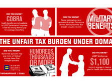 Tax Day's Unequal Impact on LGBT Americans | LGBT Times | Scoop.it