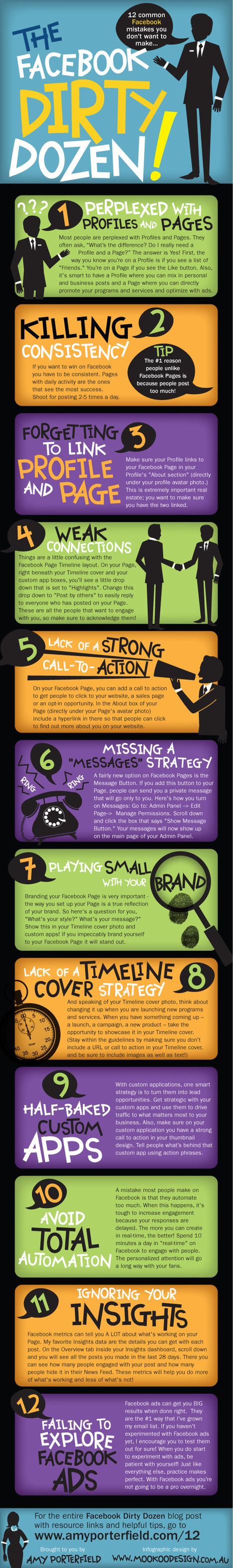 El Facebook Dirty Dozen [Infografía] - Amy Porterfield | infografias - infographics | Scoop.it