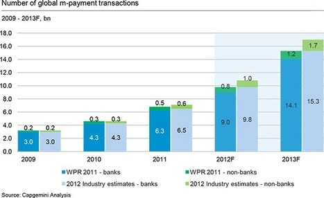 The Future of Mobile Payments   Commerce and Payments   Scoop.it