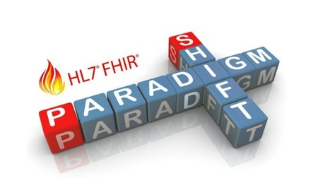 The Interoperability Paradigms of HL7 FHIR | @RobBrull | #HITsm | Scoop.it