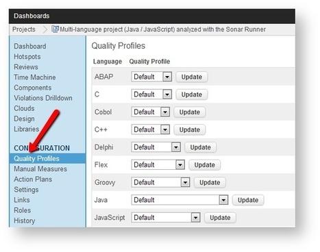 Sonar » Sonar 3.3 in Screenshots   Software Quality - SonarQube by SonarSource   Scoop.it