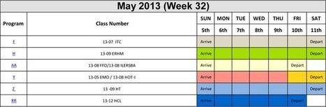 Center for Domestic Preparedness Updates Training Calendar | Hazmat | Scoop.it
