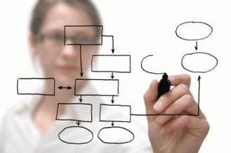 How (Not) to Design a MOOC: Course Design Scenarios From Four xMOOCs | Zentrum für multimediales Lehren und Lernen (LLZ) | Scoop.it