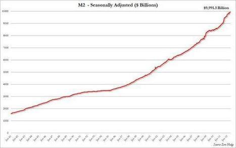 $10 Billion Away From $10 Trillion | ZeroHedge | Gold and What Moves it. | Scoop.it