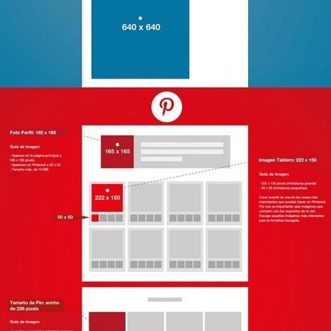 Guía Imágenes Social Media 2015   Información, comunicación y TIC   Scoop.it
