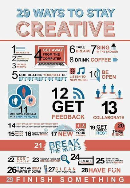 29 ways to stay creative.   E-Mind : Matérialise vos idées   Scoop.it