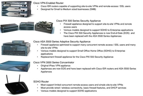 SC Labs | CCNA notes: CCNA Security Chapter 8 - Implementing Virtual Private Networks | CCNA Security | Scoop.it