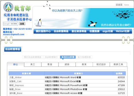 教育部校園自由軟體數位資源推廣服務中心 | 資訊科教學資源網站 | Scoop.it