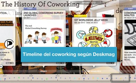 Timeline del Coworking según Deskmag - Cocoworking | COWORKING PROMOTION LLORET DE MAR | Scoop.it