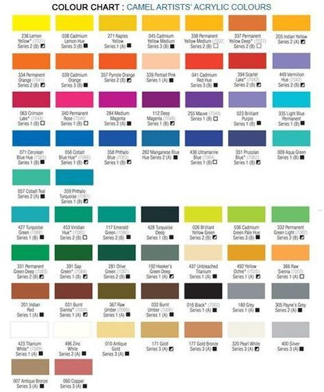 Art colours, Artist Acrylic Colours - Kokuyocamlin | Retail shopping stores | Scoop.it