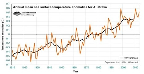 Climate change increasing Sea surface temperatures around Australia | Climate change challenges | Scoop.it