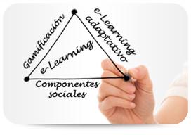 Tres áreas en las que el e-Learning debería trabajar de cara al nuevo curso | Cuadernos de e-Learning | Formación de Profesorado en Red | Scoop.it