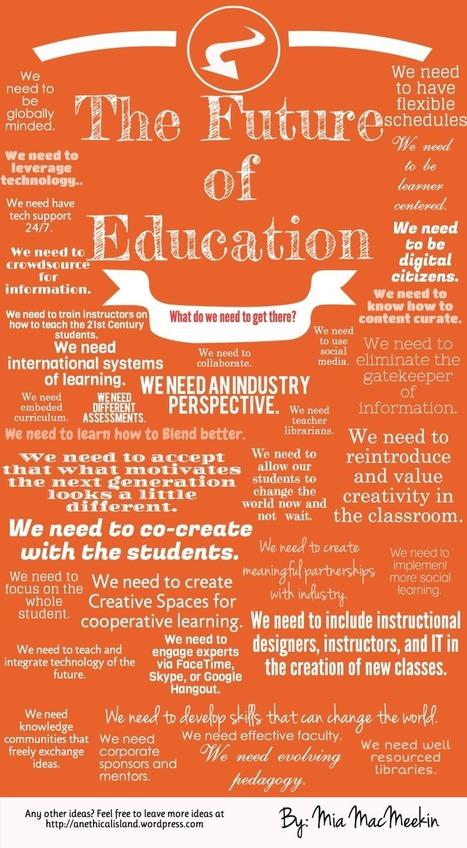 The Future of Education | Educación híbrida | Scoop.it