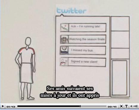 pedagotice: Twitter expliqué à ...   Méli-mélo de Melodie68   Scoop.it