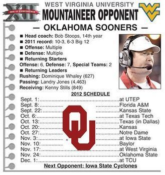 Big 12 title could be on line when Sooners visit Morgantown - NewsandSentinel.com   News, Sports, Jobs, Community Information - Parkersburg News and Sentinel   Sooner4OU   Scoop.it