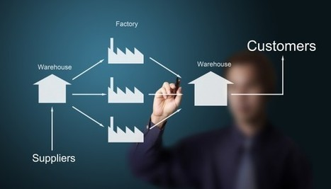 Why real time Supply Chain is a must for CFOs | Corporate Finance Professionals | Scoop.it