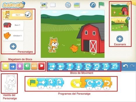 ScratchJr – Aprenent a programar dels 4 als 7 anys | iPad classroom | Scoop.it