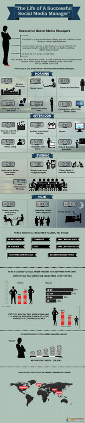 The Life Of A Social Media Manager - Infographic | The Reluctant Marketers Breakthroughs | Scoop.it
