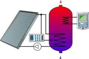 Et si on parlait de solaire thermique ? - Energies Renouvelables  - L'EXPANSION - LA CHAINE ENERGIE | Veille Energie | Scoop.it