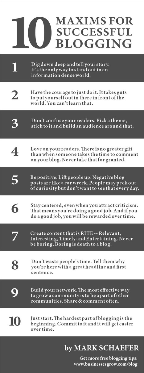 10 Maxims of Successful Blogging: Infographic Edition - Schaefer Marketing Solutions: We Help Businesses {grow} | Geeks | Scoop.it