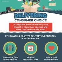 5 Reasons Customers Will Ditch Your Brand If You Can't Deliver | Omni-Channel Tech Talk | Scoop.it