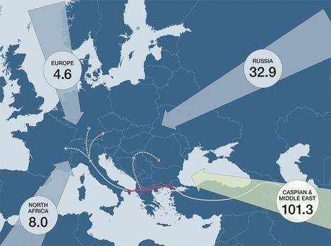 Gaz: la fuite (en avant) de l'Ukraine | energy | Scoop.it
