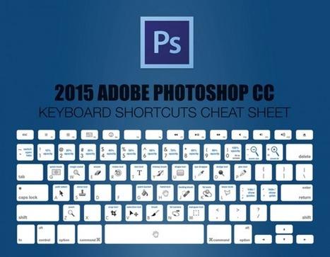 Tous les raccourcis pour Photoshop et Lightroom réunis en une image | Photographie | Scoop.it
