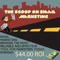 The Scoopit on Email Marketing [Infographic]