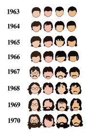 A rapid History of the Beatles Hair | infographics2day | Scoop.it