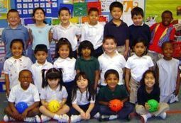 English Language Learners | Literacy & Language A Dynamic Duo | Scoop.it