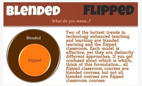 Comparing Blended and Flipped Learning [INFOGRAPHIC] | Professional Development | Scoop.it